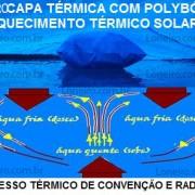 CAPA TÉRMICA PARA PISCINA LONEIRO COM POLYBÓIA