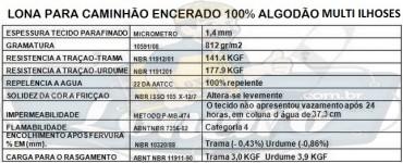 ENCERADO ALGODÃO MULTI ILHOSES ESPECIFICAÇÃO