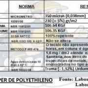 LONA ARGOLAS AZUL 350MICRAS ESPECIFICAÇÃO