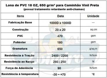 TABELA-LONA-PVC-FECHADA-PRETA-ANTICHAMAS-LONEIRO
