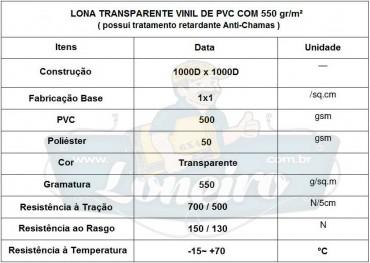 TABELA-LONA-TRANSPARENTE-VINIL-PVC-LONEIRO